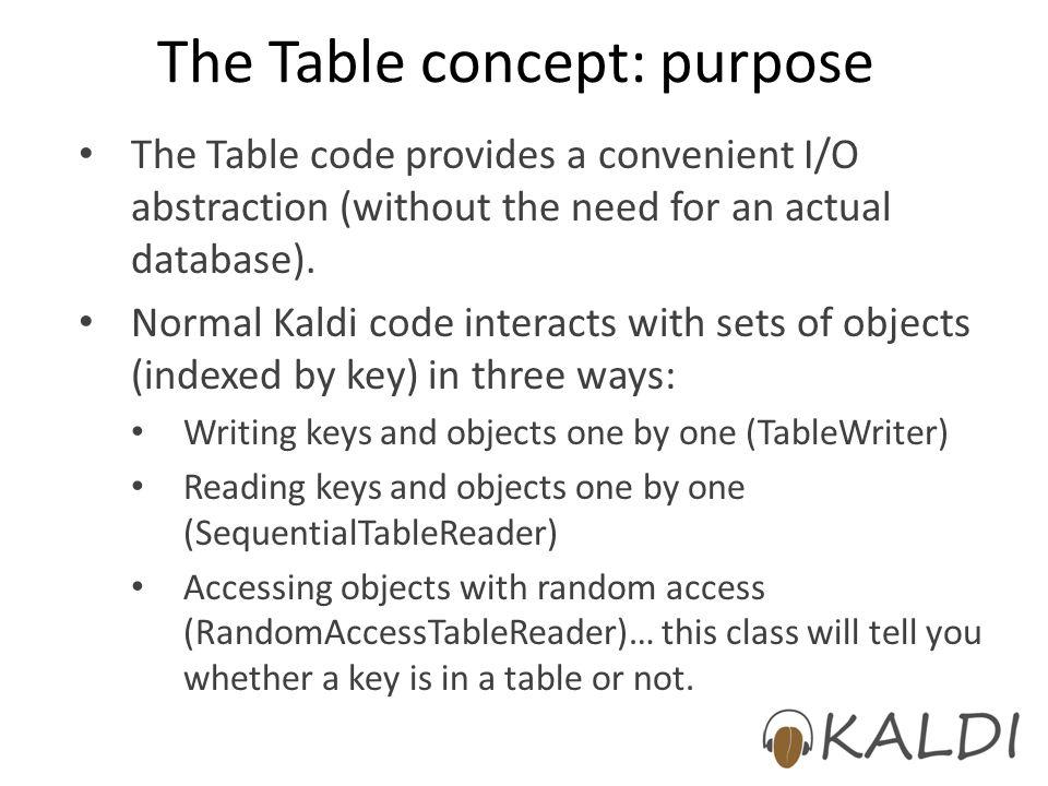 The Table concept: purpose