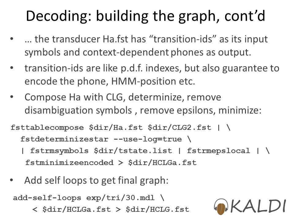 Decoding: building the graph, cont'd
