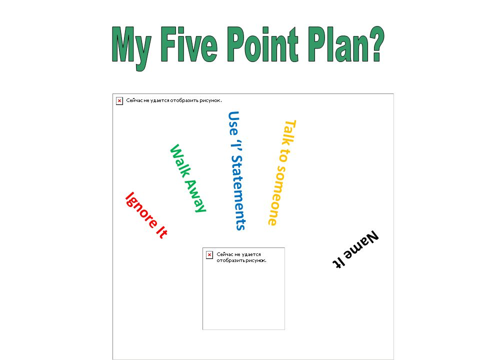 My Five Point Plan Use 'I' Statements Talk to someone Walk Away
