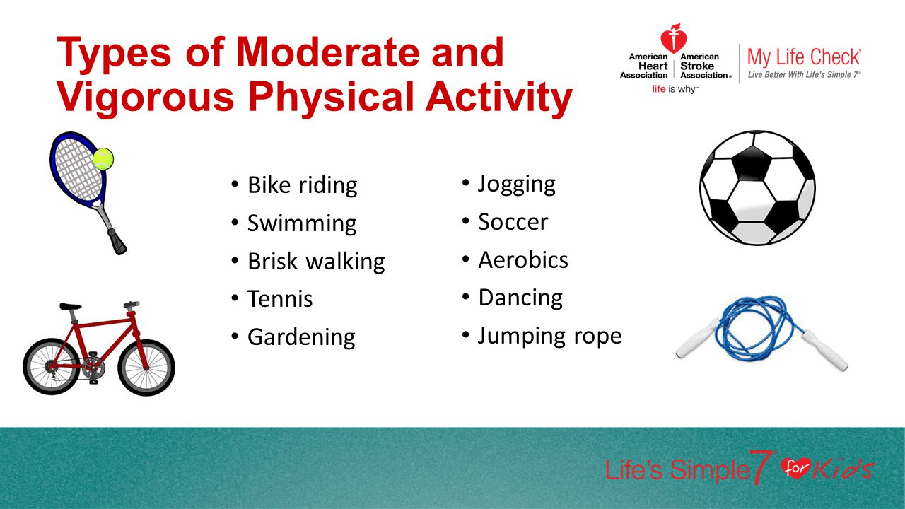 Types of Moderate and Vigorous Physical Activity