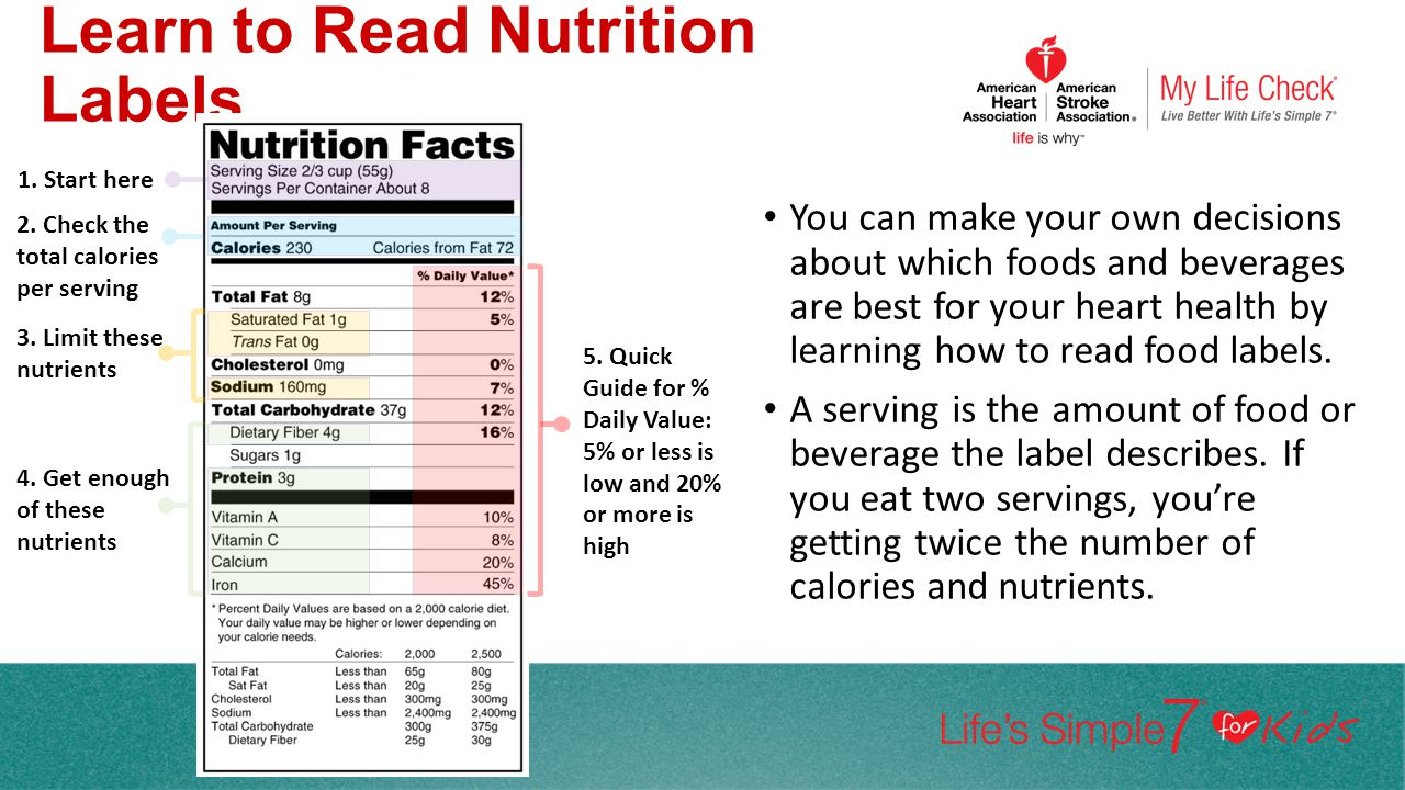 Learn to Read Nutrition Labels