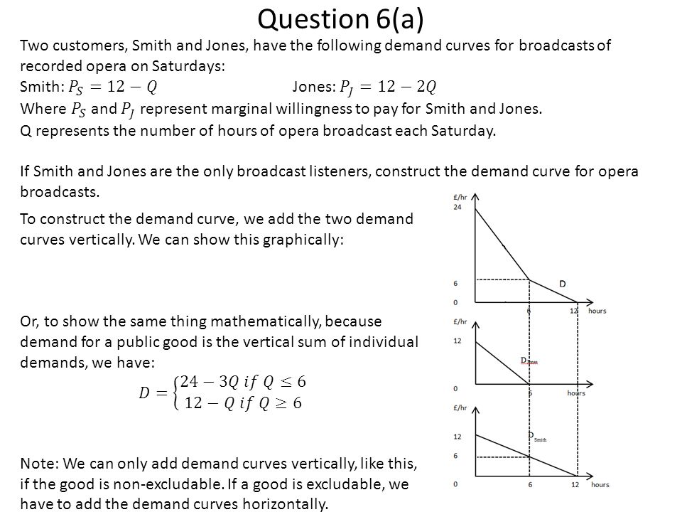 Question 6(a) Two customers, Smith and Jones, have the following demand curves for broadcasts of recorded opera on Saturdays: