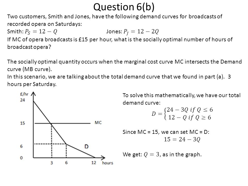 Question 6(b) Two customers, Smith and Jones, have the following demand curves for broadcasts of recorded opera on Saturdays: