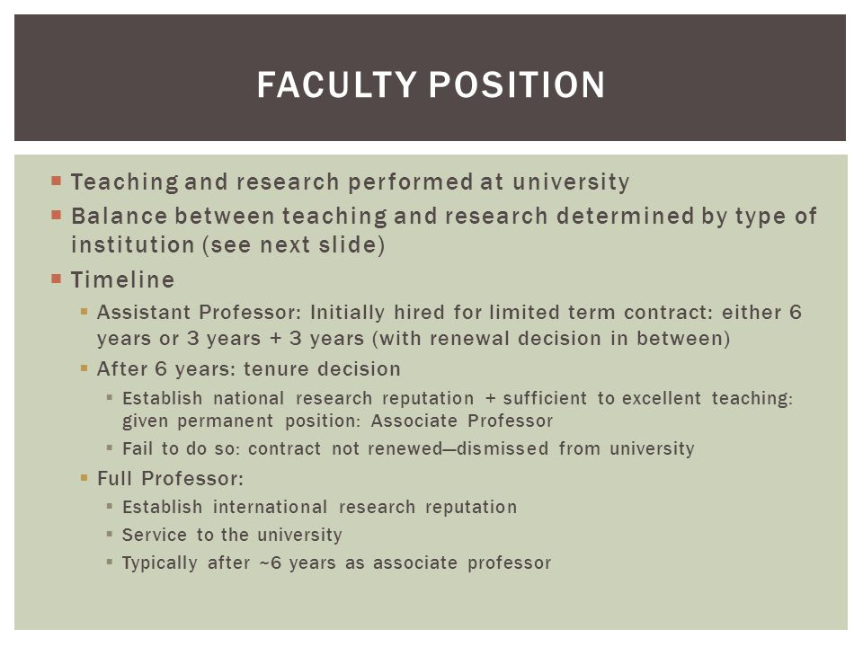 Faculty Position Teaching and research performed at university
