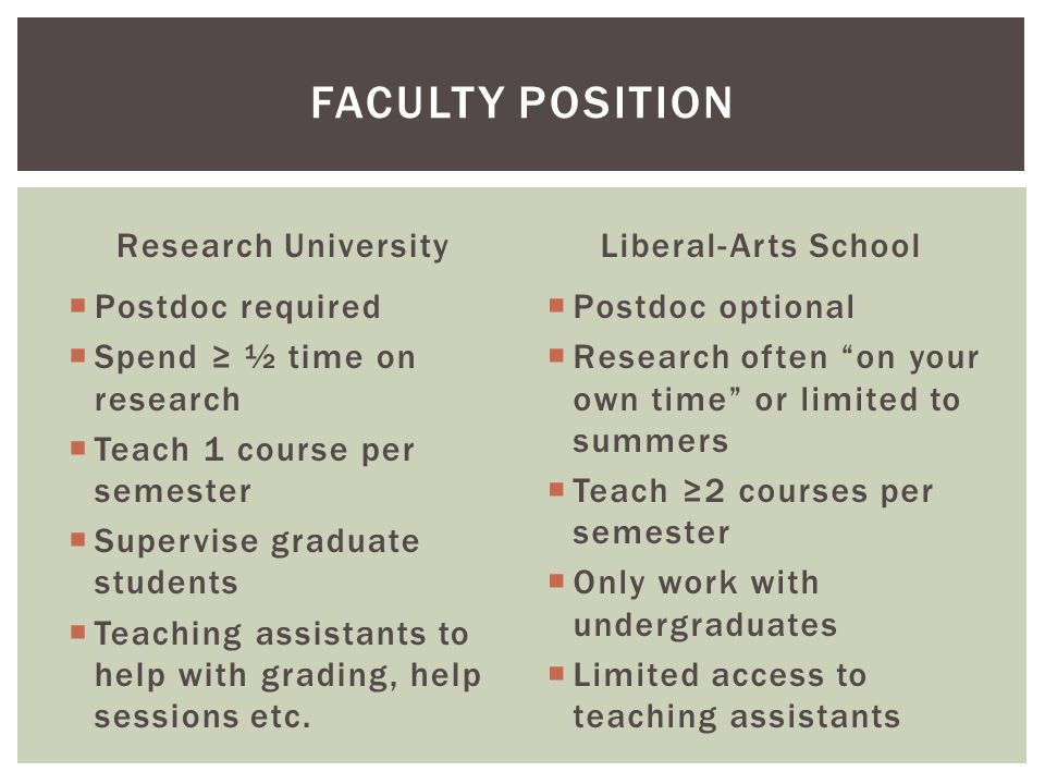 Faculty Position Research University Liberal-Arts School
