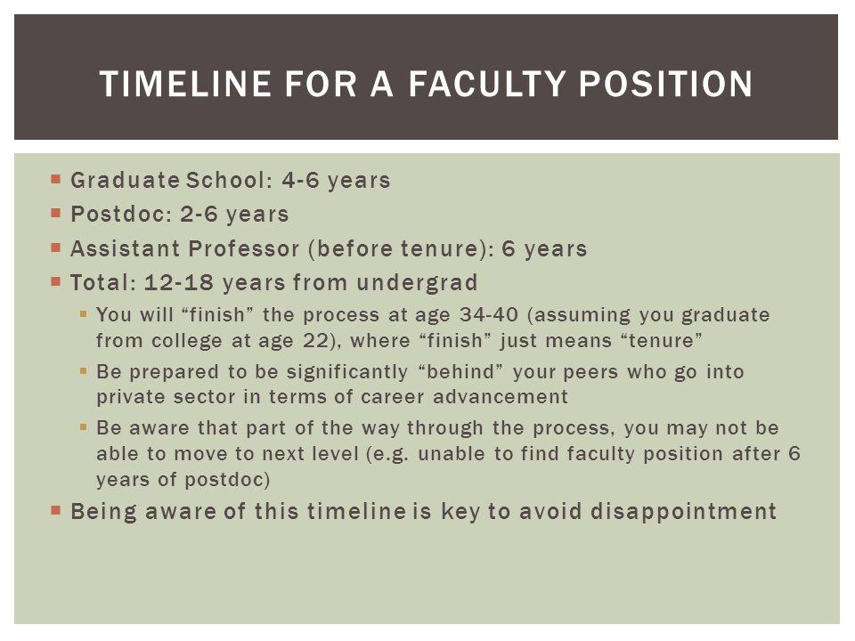 Timeline for a Faculty Position