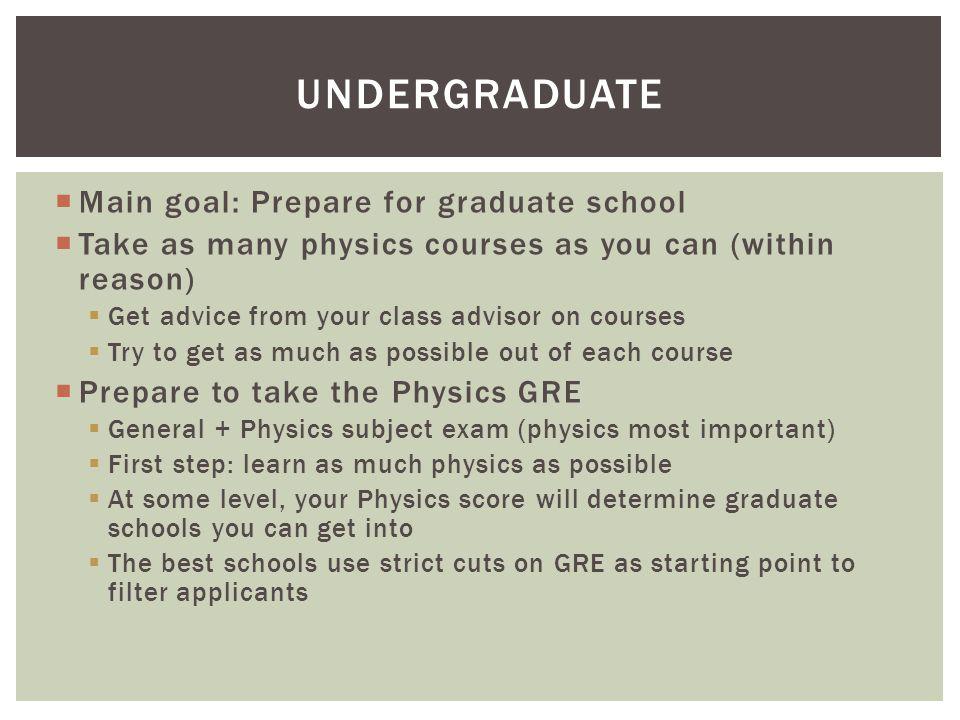 Undergraduate Main goal: Prepare for graduate school