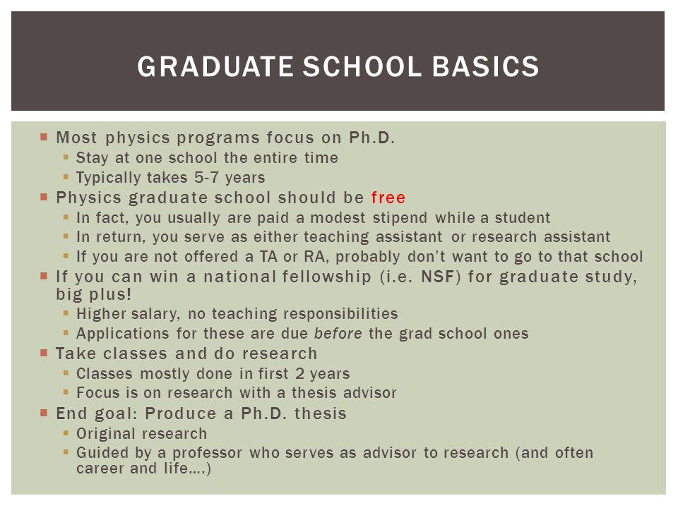 Graduate School Basics