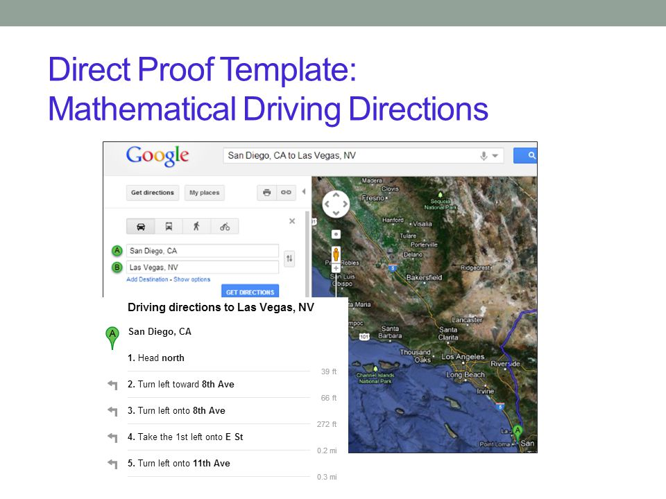 Direct Proof Template: Mathematical Driving Directions