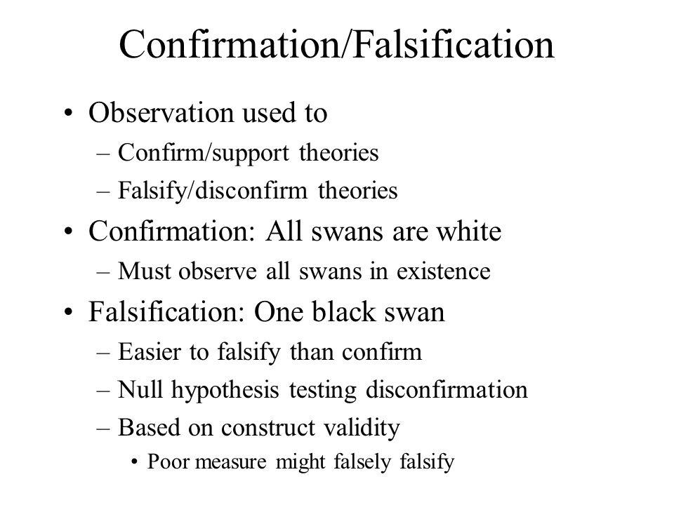Confirmation/Falsification