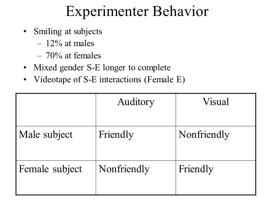 Experimenter Behavior