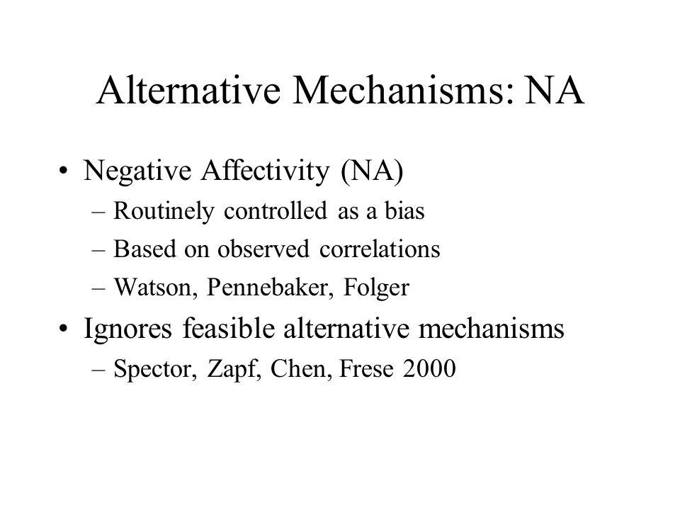 Alternative Mechanisms: NA