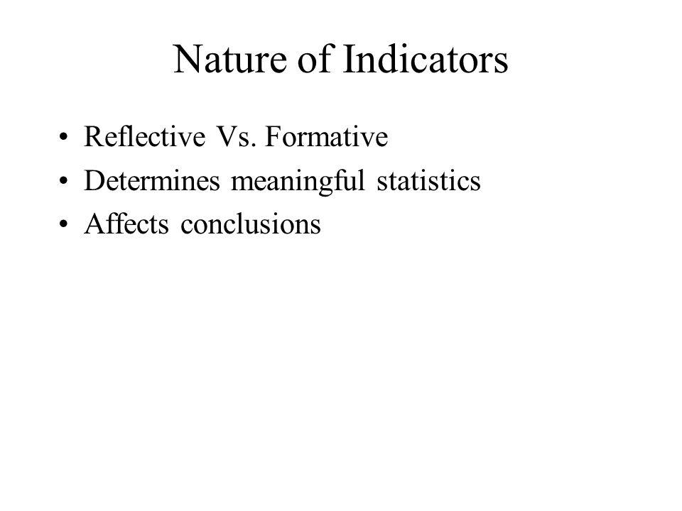 Nature of Indicators Reflective Vs. Formative
