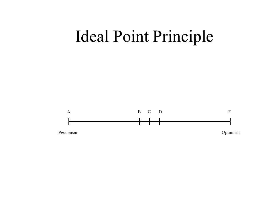 Ideal Point Principle A B C D E Pessimism Optimism