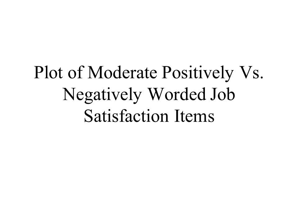 Plot of Moderate Positively Vs