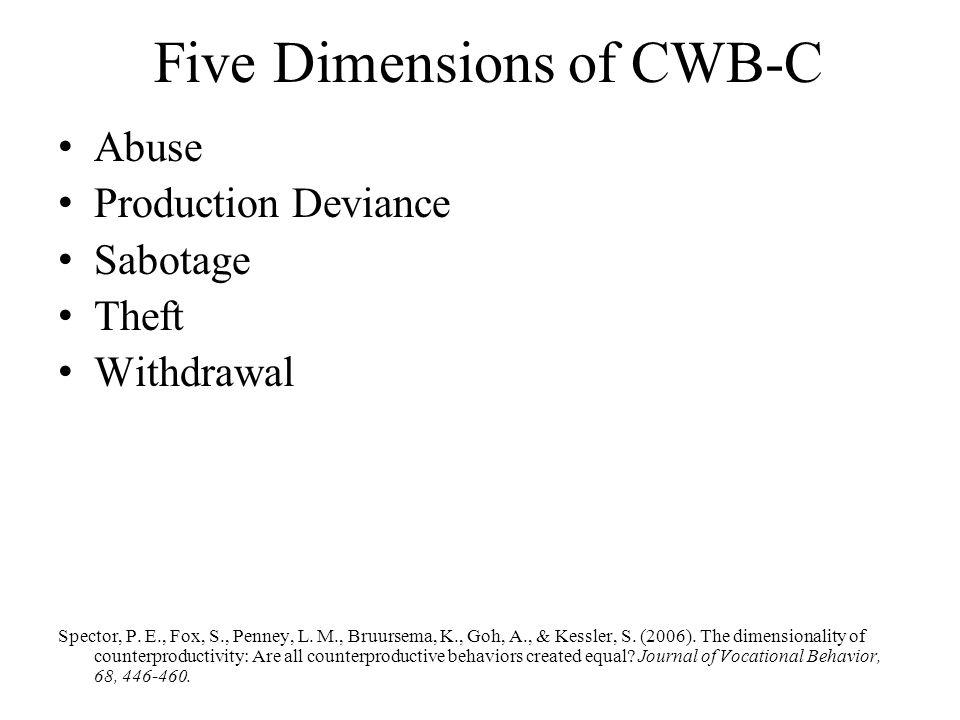 Five Dimensions of CWB-C