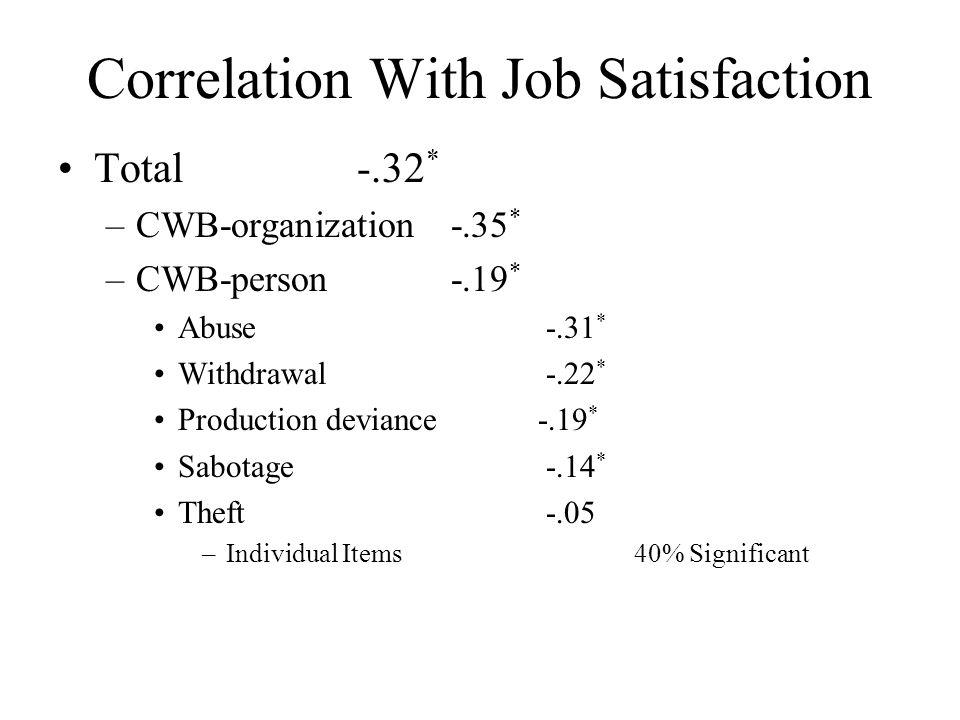 Correlation With Job Satisfaction