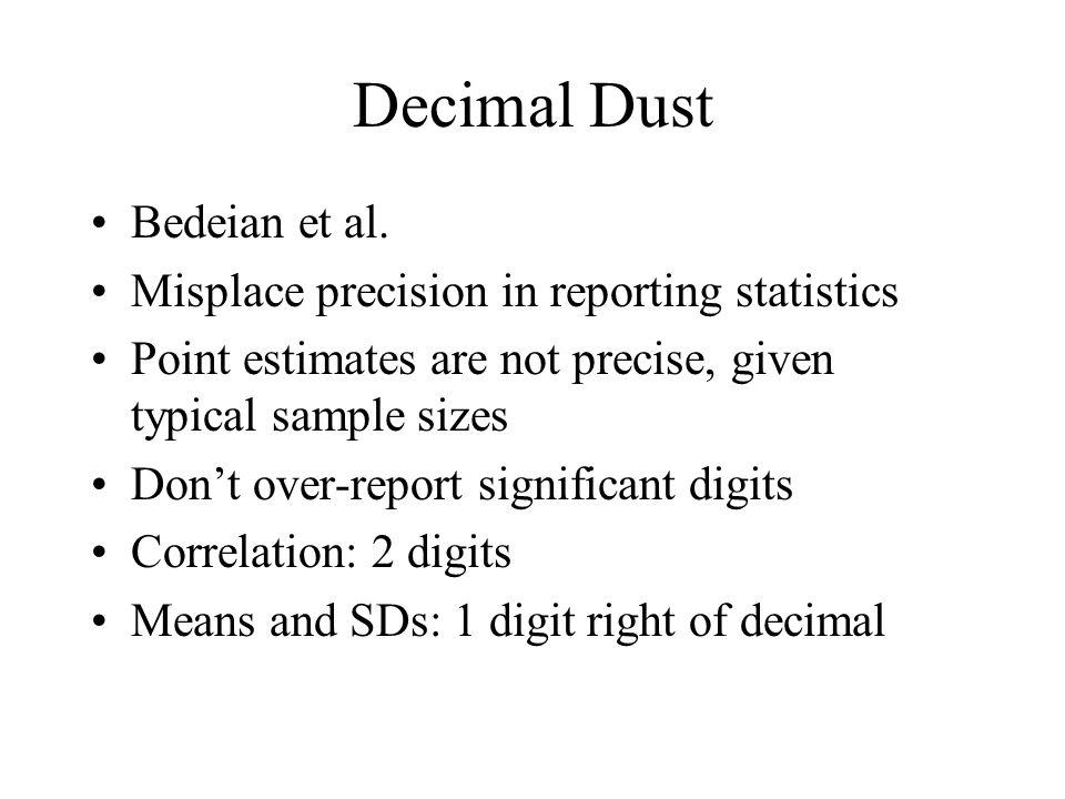 Decimal Dust Bedeian et al. Misplace precision in reporting statistics