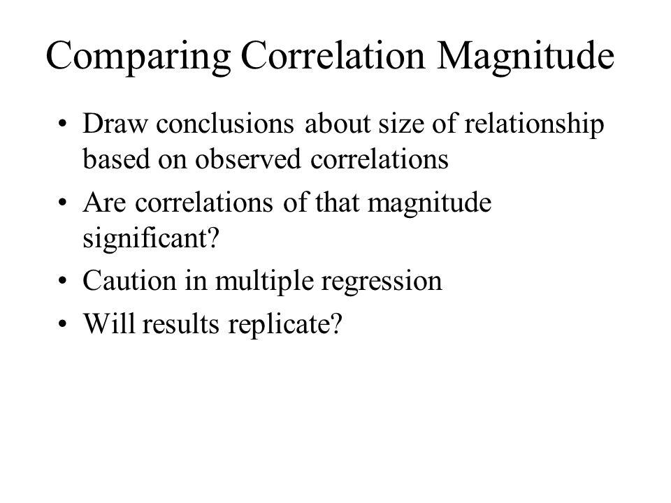 Comparing Correlation Magnitude