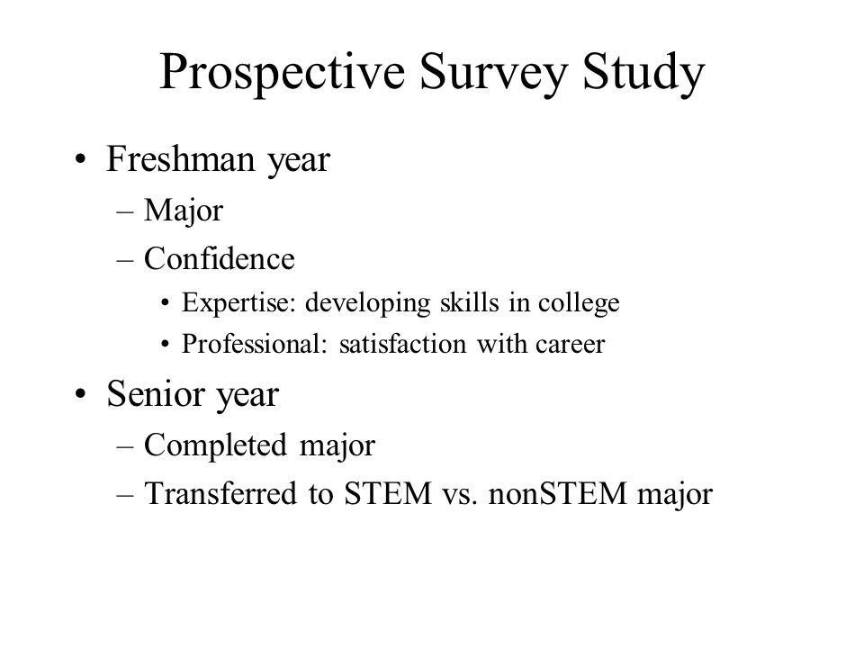 Prospective Survey Study