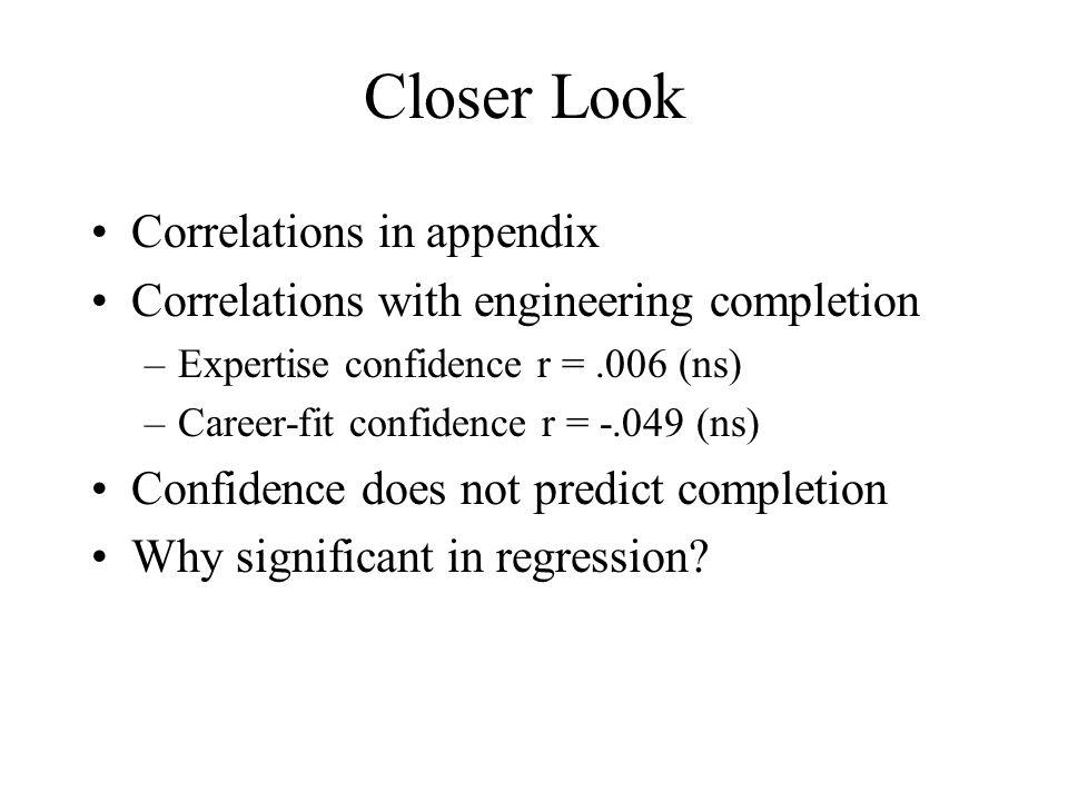 Closer Look Correlations in appendix