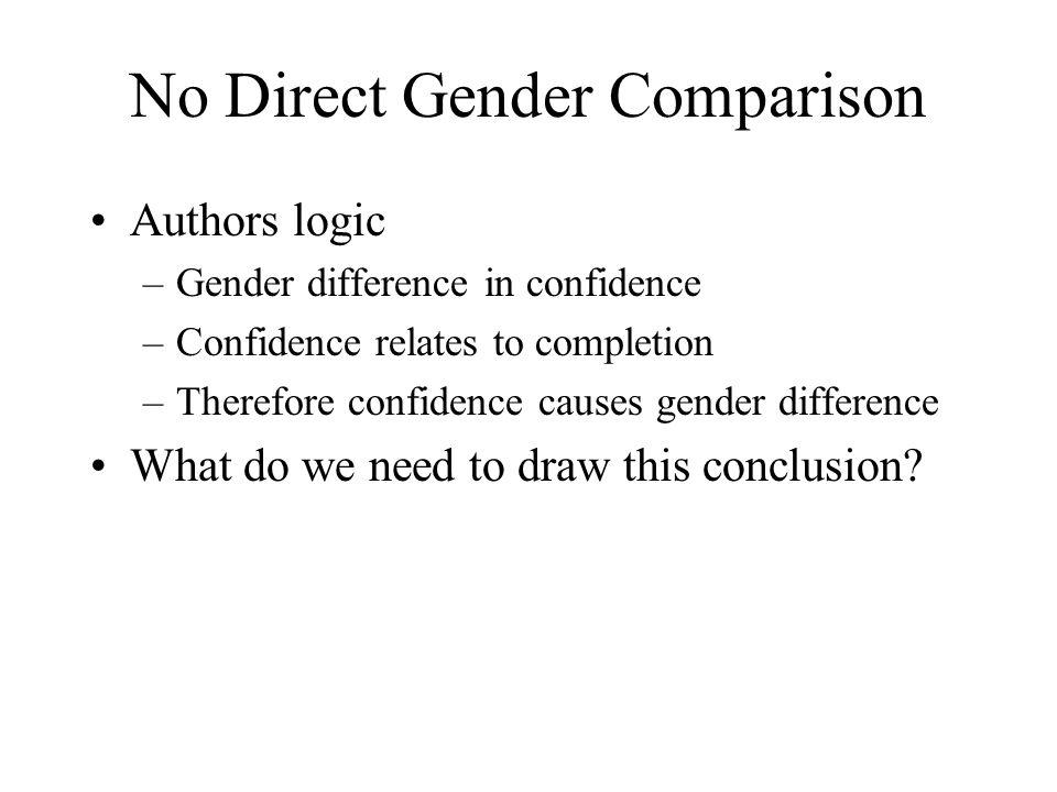 No Direct Gender Comparison