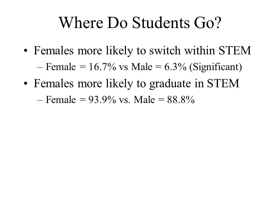 Where Do Students Go Females more likely to switch within STEM