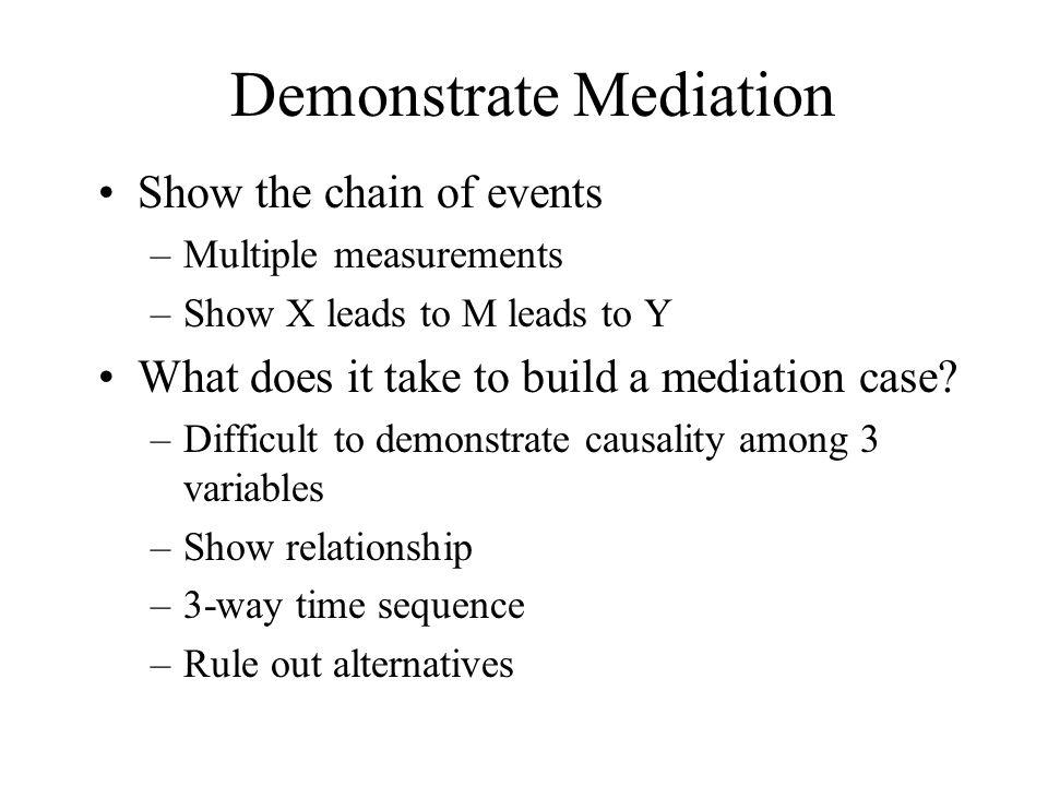 Demonstrate Mediation