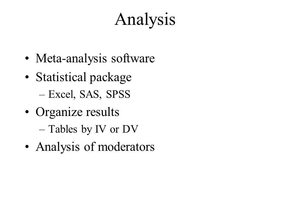 Analysis Meta-analysis software Statistical package Organize results