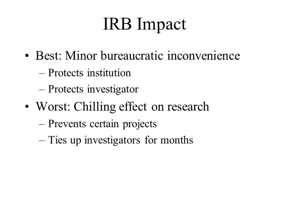 IRB Impact Best: Minor bureaucratic inconvenience