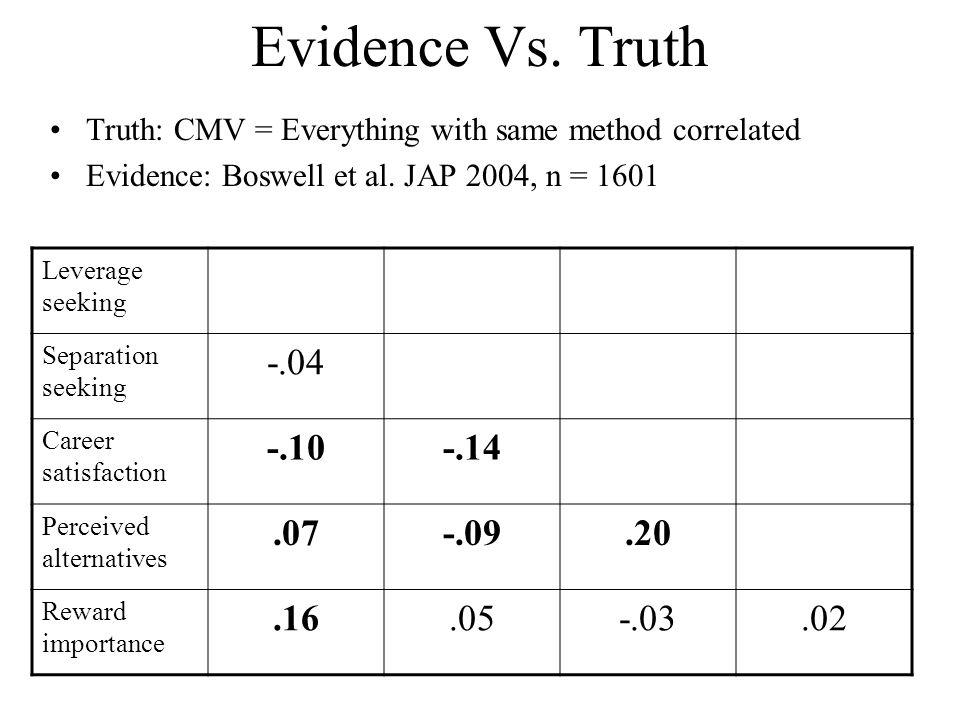 Evidence Vs. Truth -.04 -.10 -.14 .07 -.09 .20 .16 .05 -.03 .02