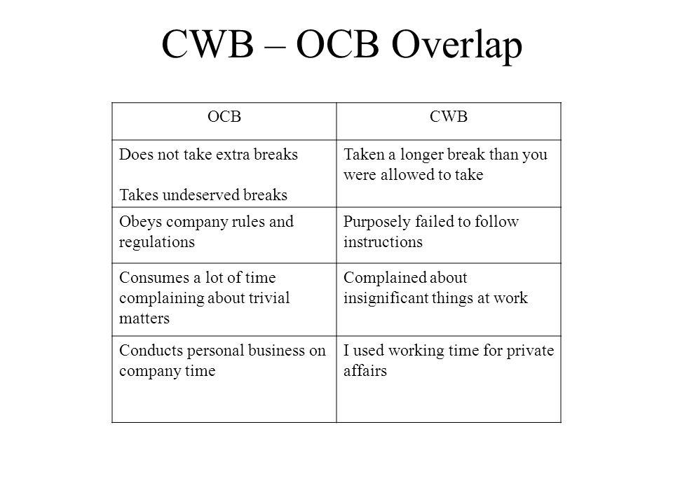 CWB – OCB Overlap OCB CWB Does not take extra breaks