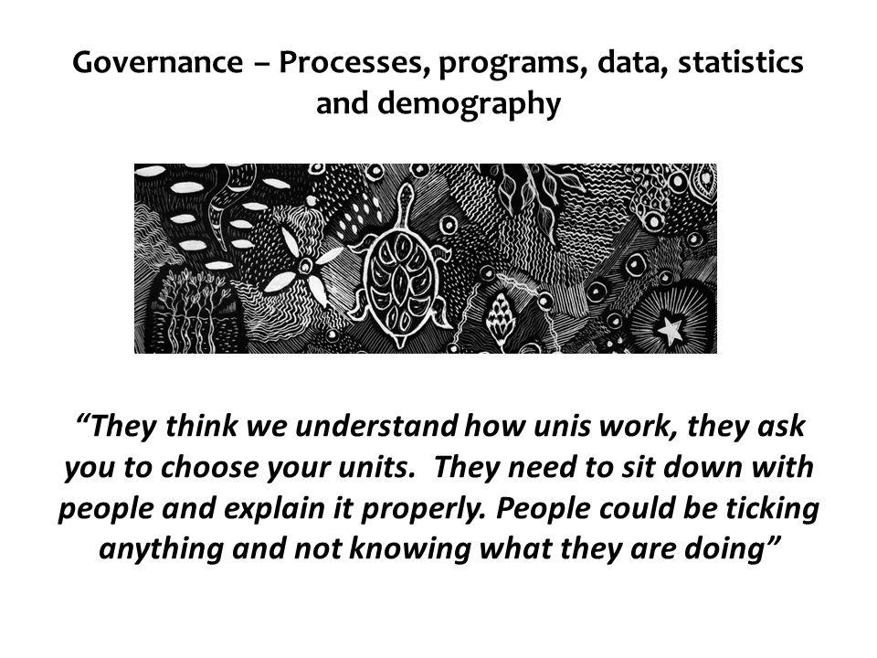 Governance – Processes, programs, data, statistics and demography