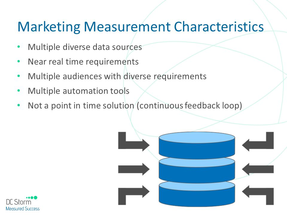Marketing Measurement Characteristics