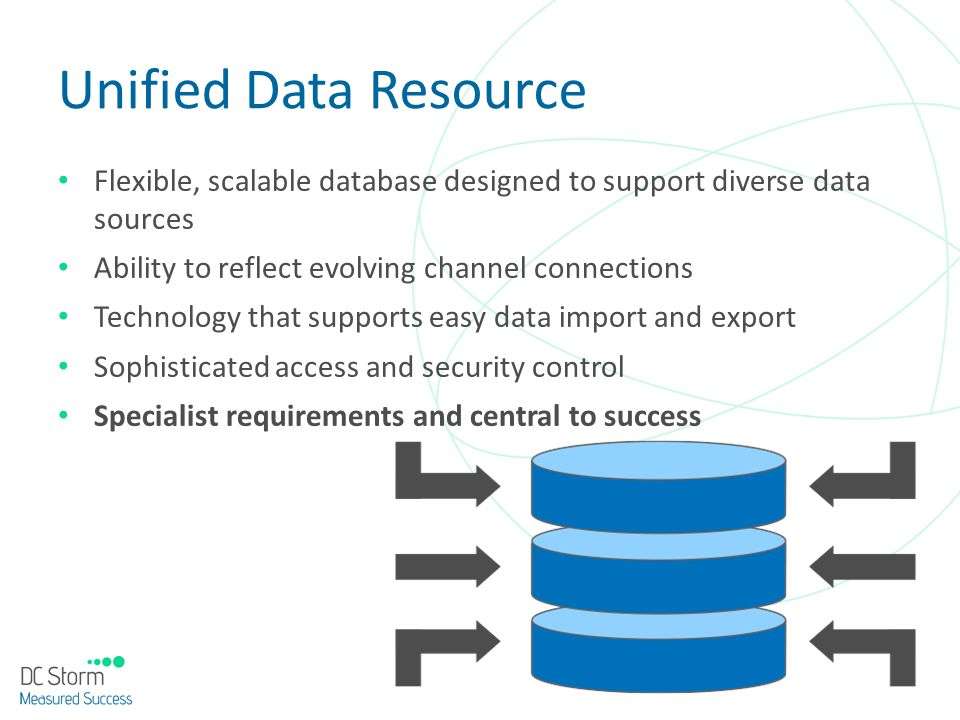 Unified Data Resource Flexible, scalable database designed to support diverse data sources. Ability to reflect evolving channel connections.