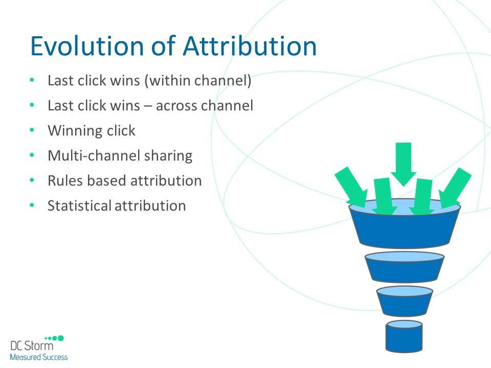 Evolution of Attribution