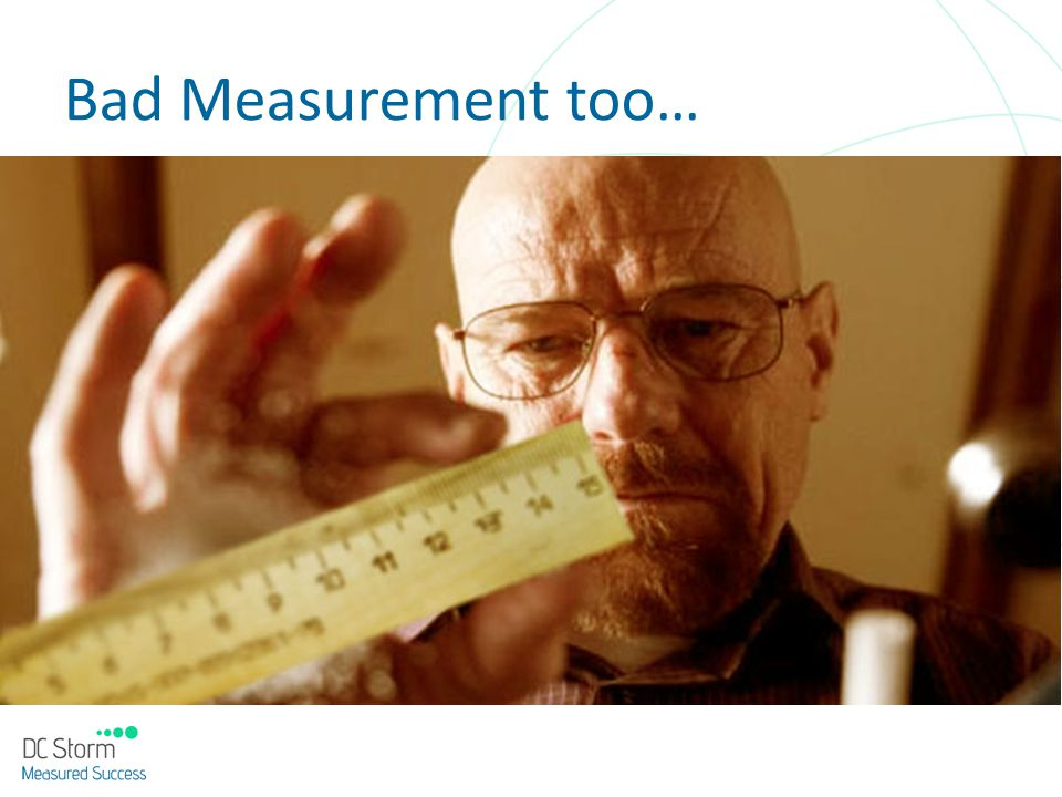Bad Measurement too…