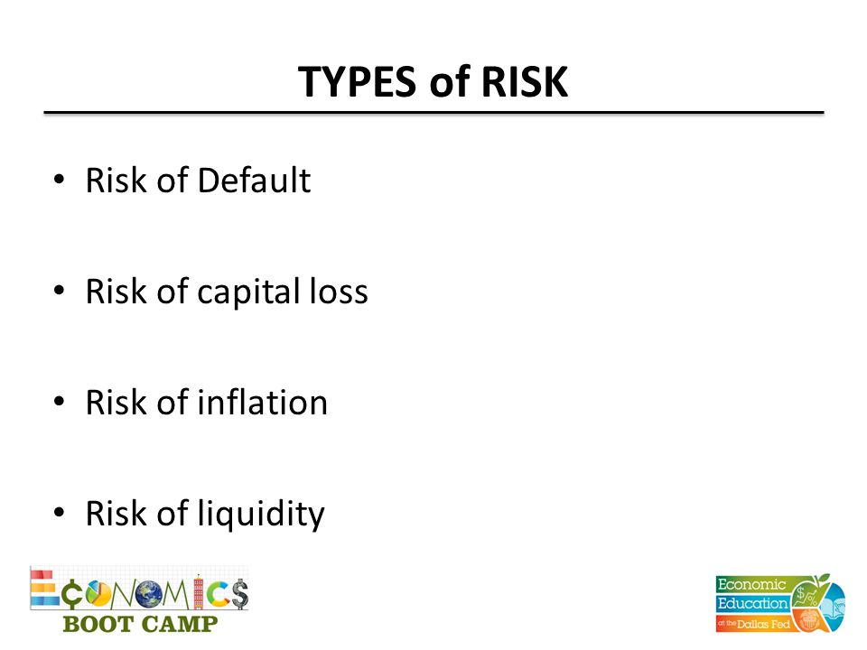 TYPES of RISK Risk of Default Risk of capital loss Risk of inflation