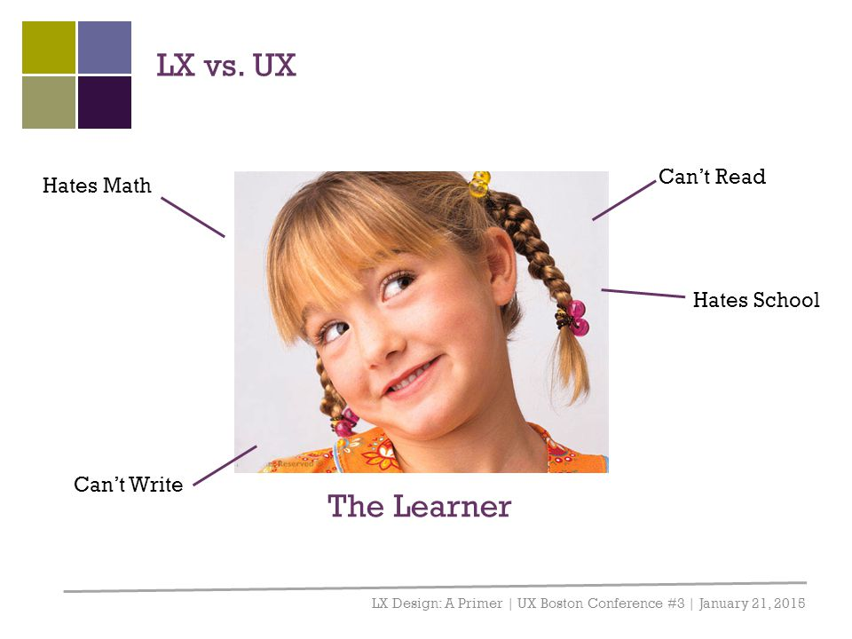 LX vs. UX The Learner Can't Read Hates Math Hates School Can't Write