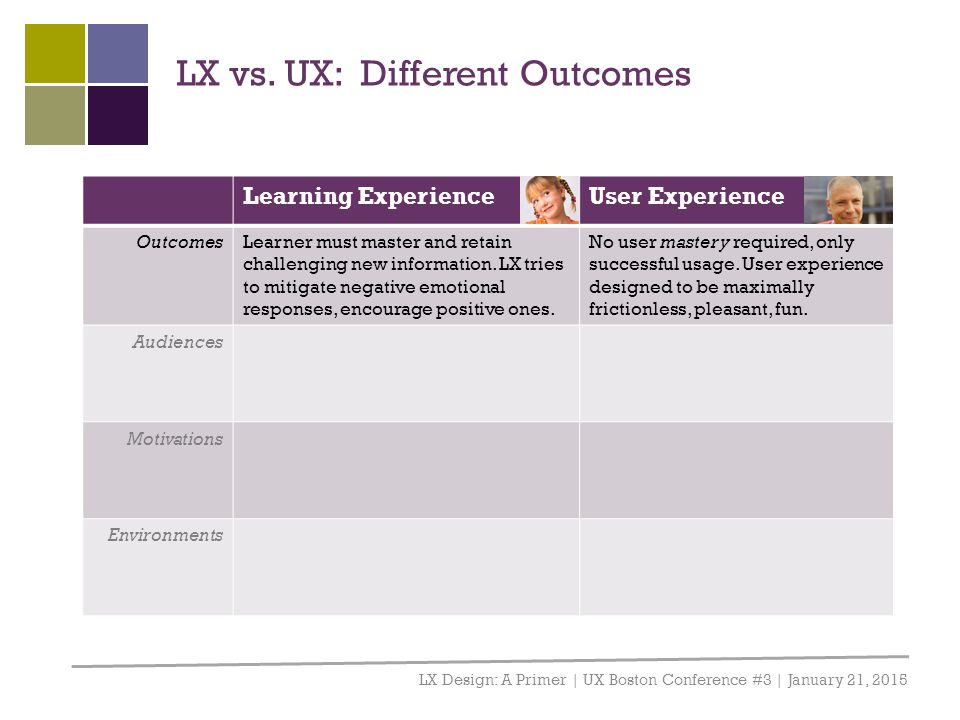 LX vs. UX: Different Outcomes