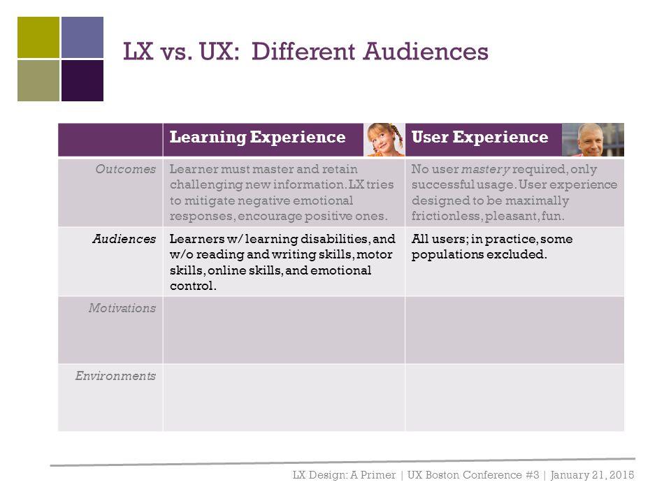 LX vs. UX: Different Audiences