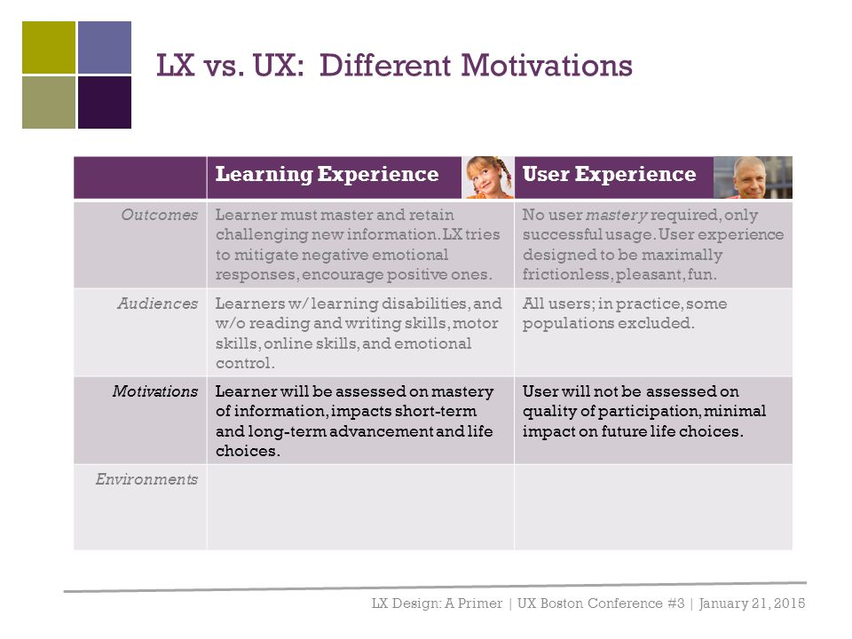 LX vs. UX: Different Motivations