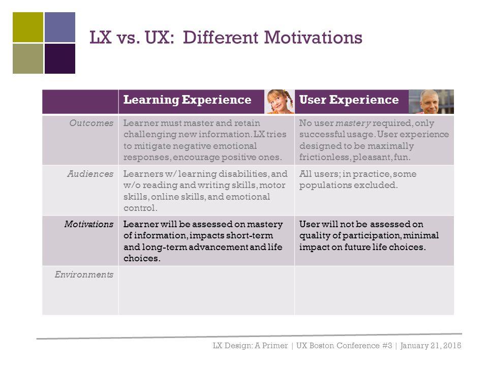 LX vs. UX: Different Motivations