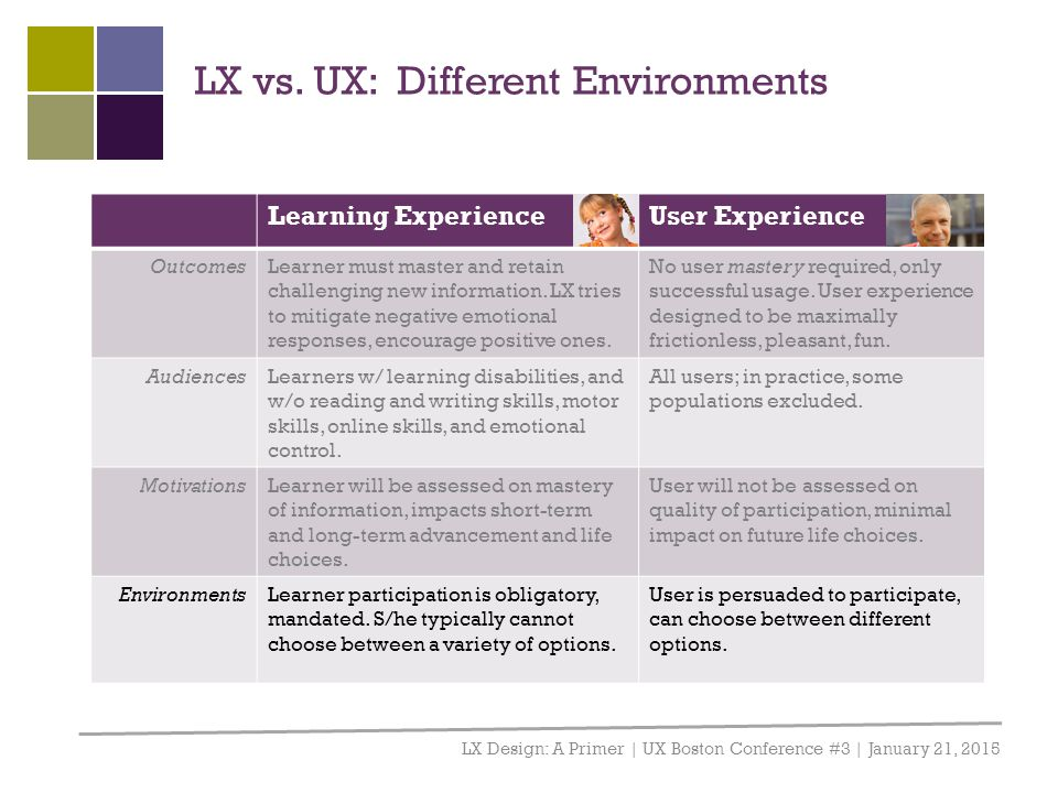 LX vs. UX: Different Environments