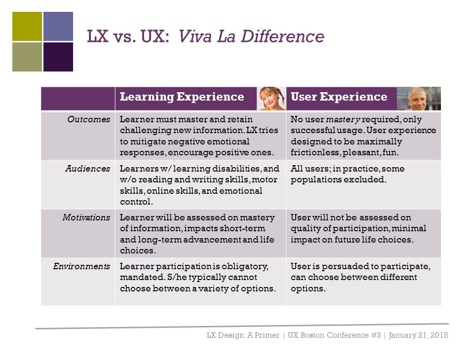 LX vs. UX: Viva La Difference