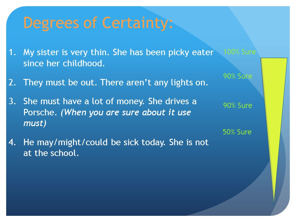 Degrees of Certainty: My sister is very thin. She has been picky eater since her childhood. They must be out. There aren't any lights on.