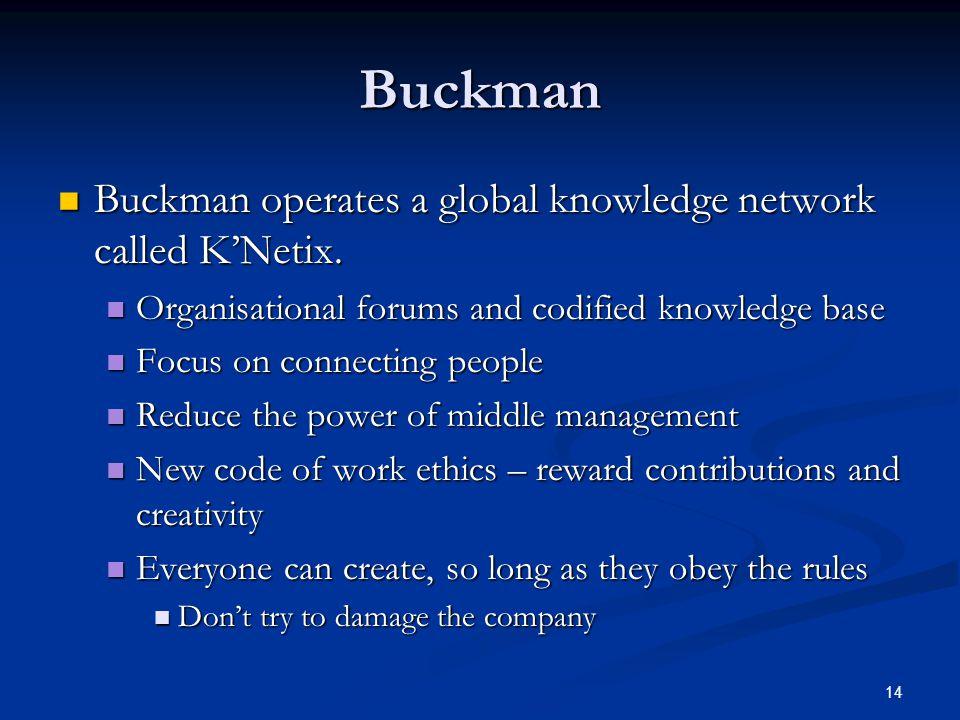 Buckman Buckman operates a global knowledge network called K'Netix.