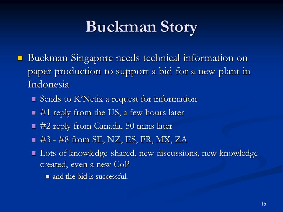 Buckman Story Buckman Singapore needs technical information on paper production to support a bid for a new plant in Indonesia.