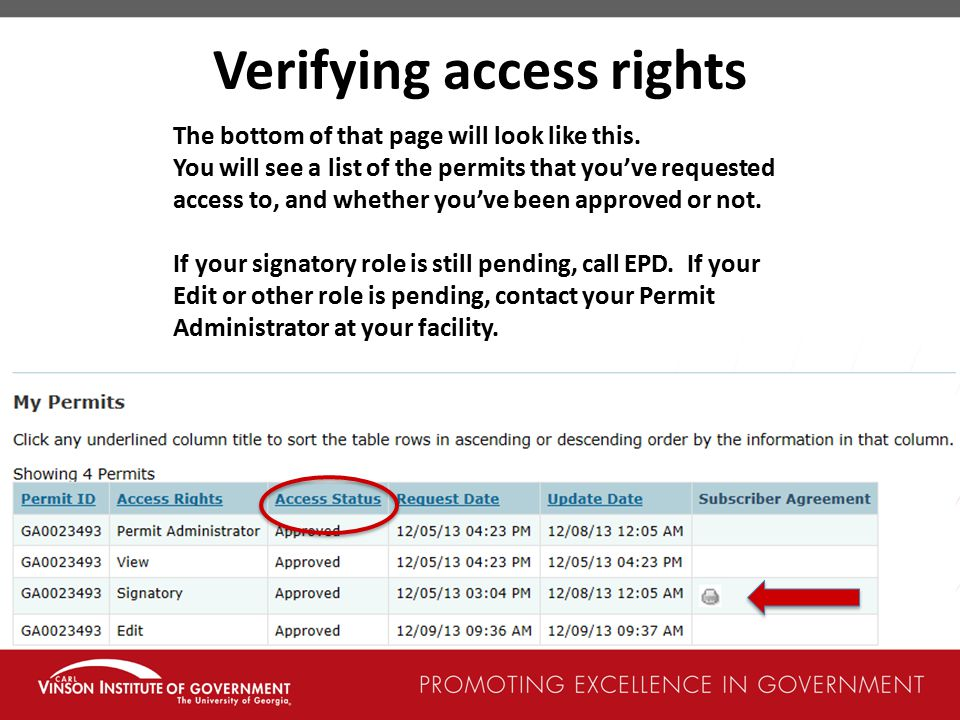 Verifying access rights