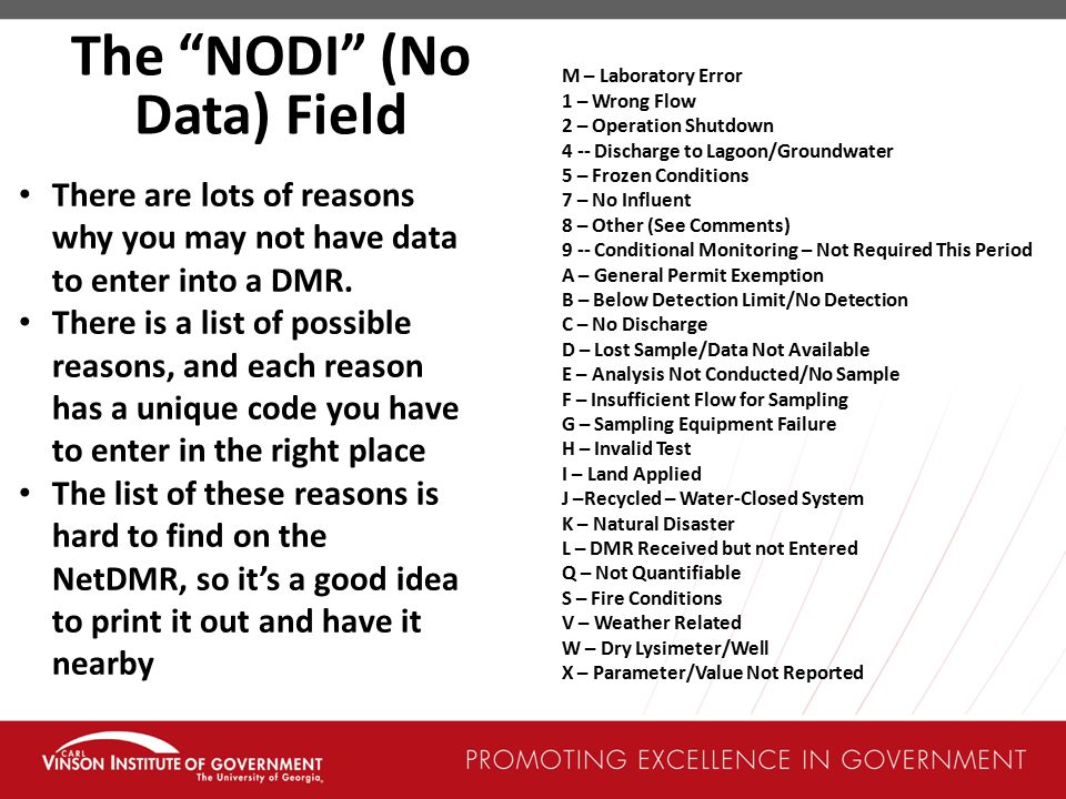 The NODI (No Data) Field